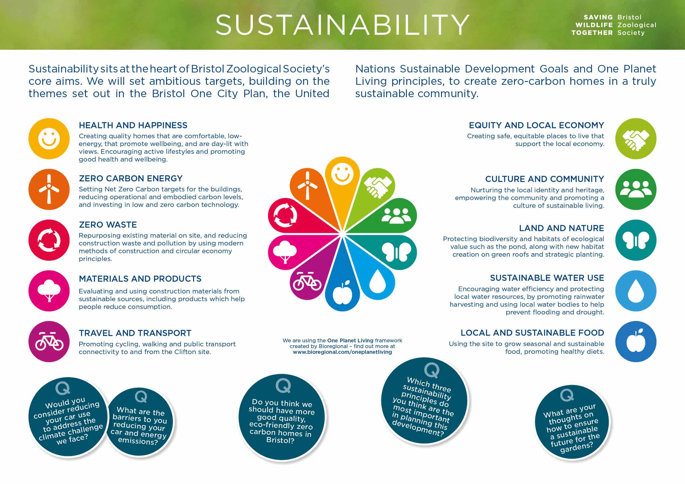 Moodboard detailing sustainability targets and principles